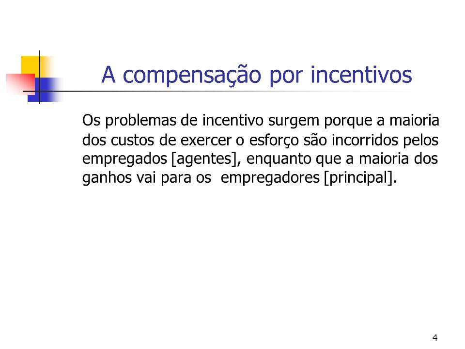 4 A compensação por incentivos Os problemas de incentivo surgem porque a maioria dos custos de exercer o esforço são incorridos pelos empregados [agen