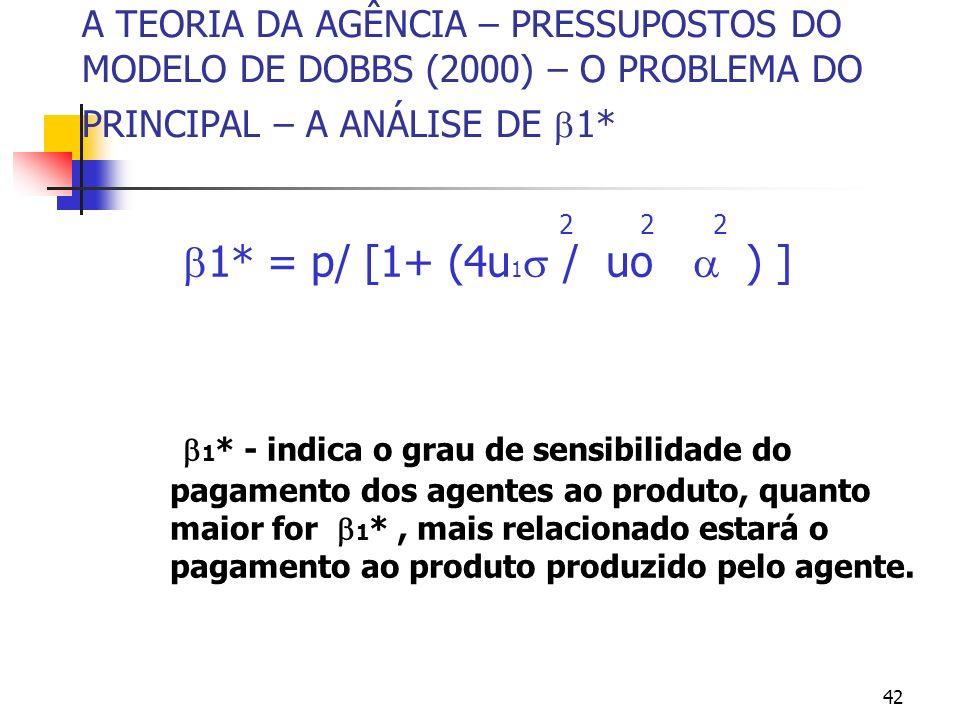 42 A TEORIA DA AGÊNCIA – PRESSUPOSTOS DO MODELO DE DOBBS (2000) – O PROBLEMA DO PRINCIPAL – A ANÁLISE DE 1* 2 2 2 1* = p/ [1+ (4u 1 / uo ) ] 1 * - ind