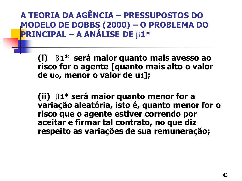 43 A TEORIA DA AGÊNCIA – PRESSUPOSTOS DO MODELO DE DOBBS (2000) – O PROBLEMA DO PRINCIPAL – A ANÁLISE DE 1* (i) 1 * será maior quanto mais avesso ao r