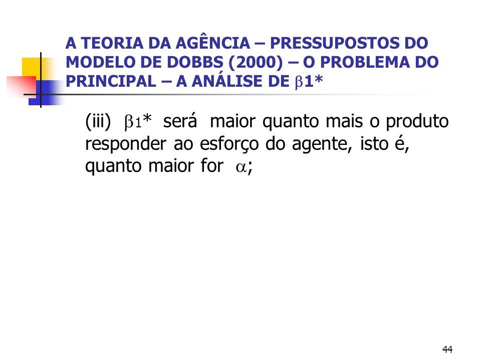 44 A TEORIA DA AGÊNCIA – PRESSUPOSTOS DO MODELO DE DOBBS (2000) – O PROBLEMA DO PRINCIPAL – A ANÁLISE DE 1* (iii) 1 * será maior quanto mais o produto