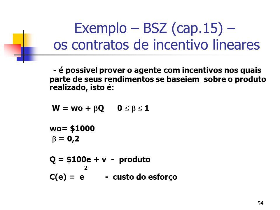 54 Exemplo – BSZ (cap.15) – os contratos de incentivo lineares - é possivel prover o agente com incentivos nos quais parte de seus rendimentos se base