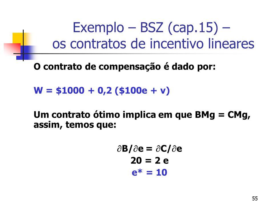 55 Exemplo – BSZ (cap.15) – os contratos de incentivo lineares O contrato de compensação é dado por: W = $1000 + 0,2 ($100e + v) Um contrato ótimo imp