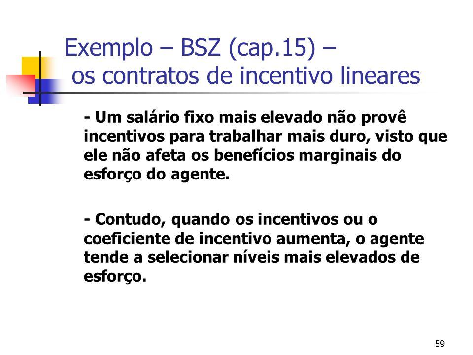 59 Exemplo – BSZ (cap.15) – os contratos de incentivo lineares - Um salário fixo mais elevado não provê incentivos para trabalhar mais duro, visto que