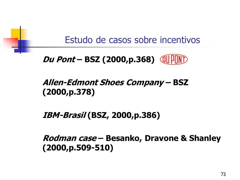 73 Estudo de casos sobre incentivos Du Pont – BSZ (2000,p.368) Allen-Edmont Shoes Company – BSZ (2000,p.378) IBM-Brasil (BSZ, 2000,p.386) Rodman case