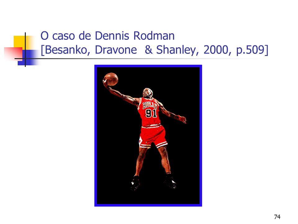 74 O caso de Dennis Rodman [Besanko, Dravone & Shanley, 2000, p.509]