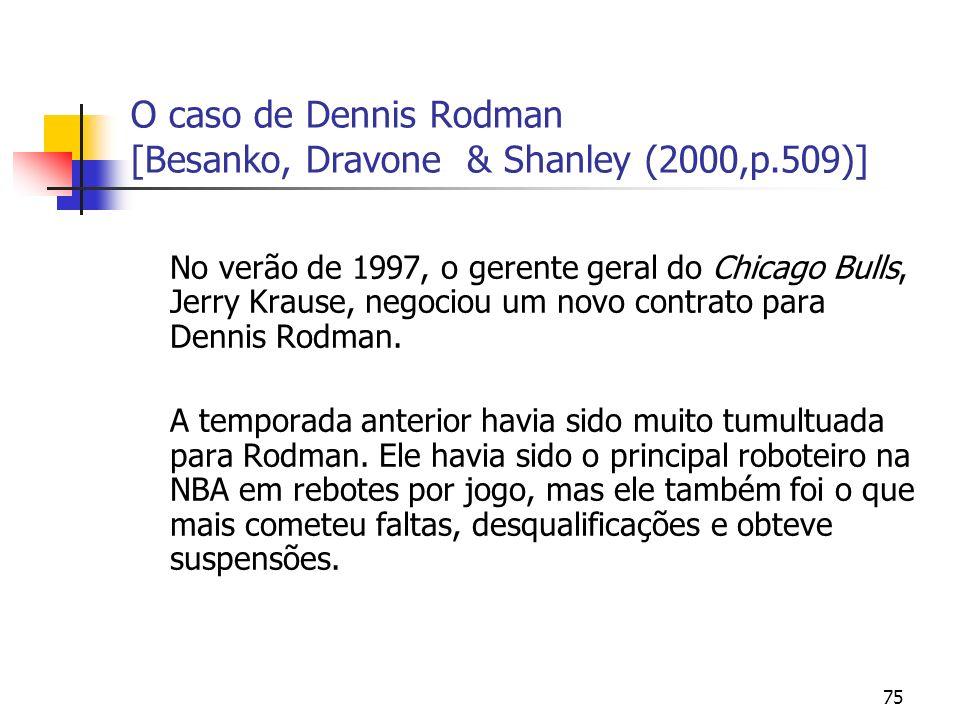 75 O caso de Dennis Rodman [Besanko, Dravone & Shanley (2000,p.509)] No verão de 1997, o gerente geral do Chicago Bulls, Jerry Krause, negociou um nov