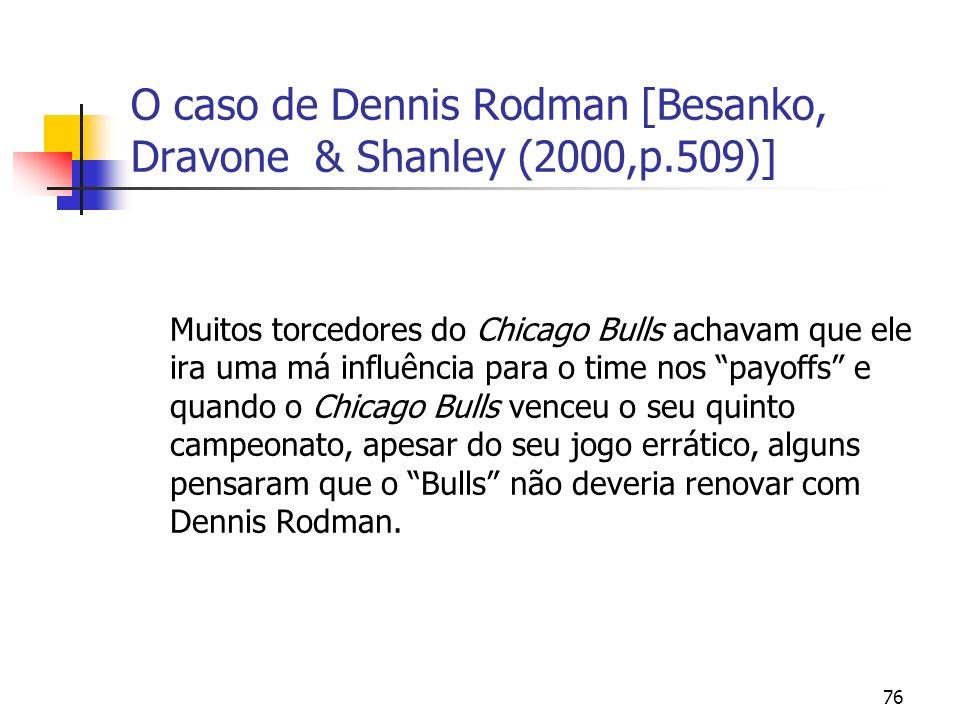 76 O caso de Dennis Rodman [Besanko, Dravone & Shanley (2000,p.509)] Muitos torcedores do Chicago Bulls achavam que ele ira uma má influência para o t
