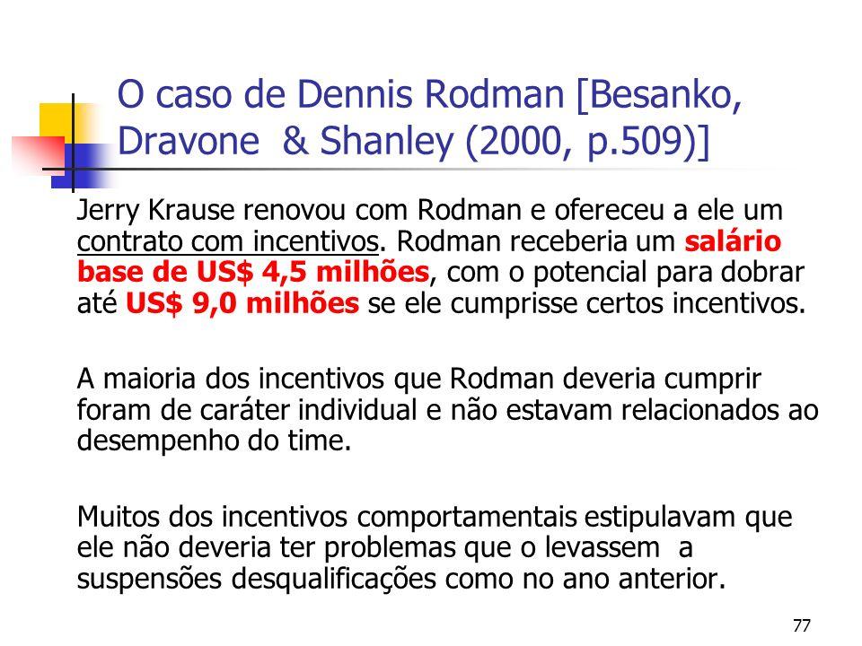 77 O caso de Dennis Rodman [Besanko, Dravone & Shanley (2000, p.509)] Jerry Krause renovou com Rodman e ofereceu a ele um contrato com incentivos. Rod