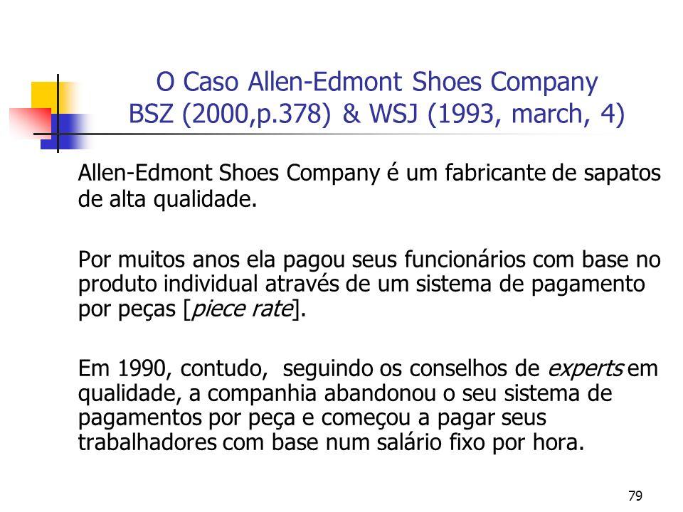 79 O Caso Allen-Edmont Shoes Company BSZ (2000,p.378) & WSJ (1993, march, 4) Allen-Edmont Shoes Company é um fabricante de sapatos de alta qualidade.