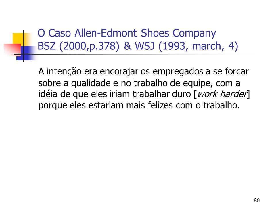 80 O Caso Allen-Edmont Shoes Company BSZ (2000,p.378) & WSJ (1993, march, 4) A intenção era encorajar os empregados a se forcar sobre a qualidade e no