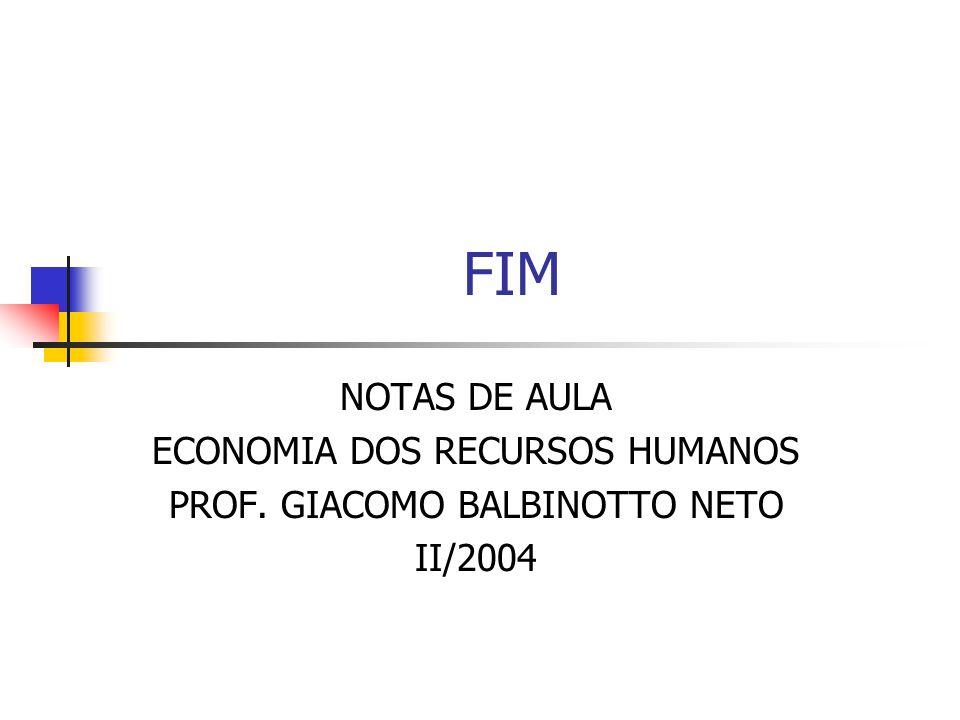 FIM NOTAS DE AULA ECONOMIA DOS RECURSOS HUMANOS PROF. GIACOMO BALBINOTTO NETO II/2004
