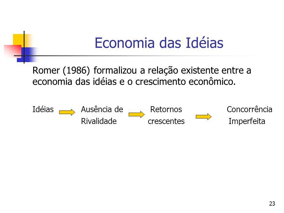 23 Economia das Idéias Romer (1986) formalizou a relação existente entre a economia das idéias e o crescimento econômico. Idéias Ausência de Retornos