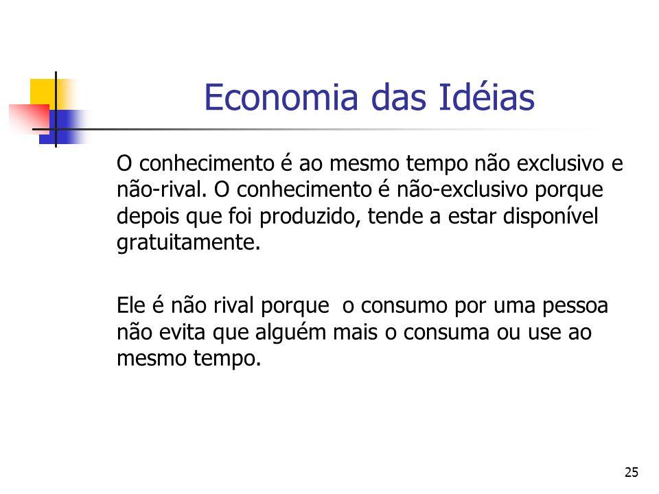 25 Economia das Idéias O conhecimento é ao mesmo tempo não exclusivo e não-rival. O conhecimento é não-exclusivo porque depois que foi produzido, tend