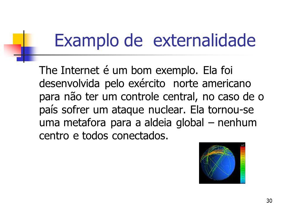30 Examplo de externalidade The Internet é um bom exemplo. Ela foi desenvolvida pelo exército norte americano para não ter um controle central, no cas