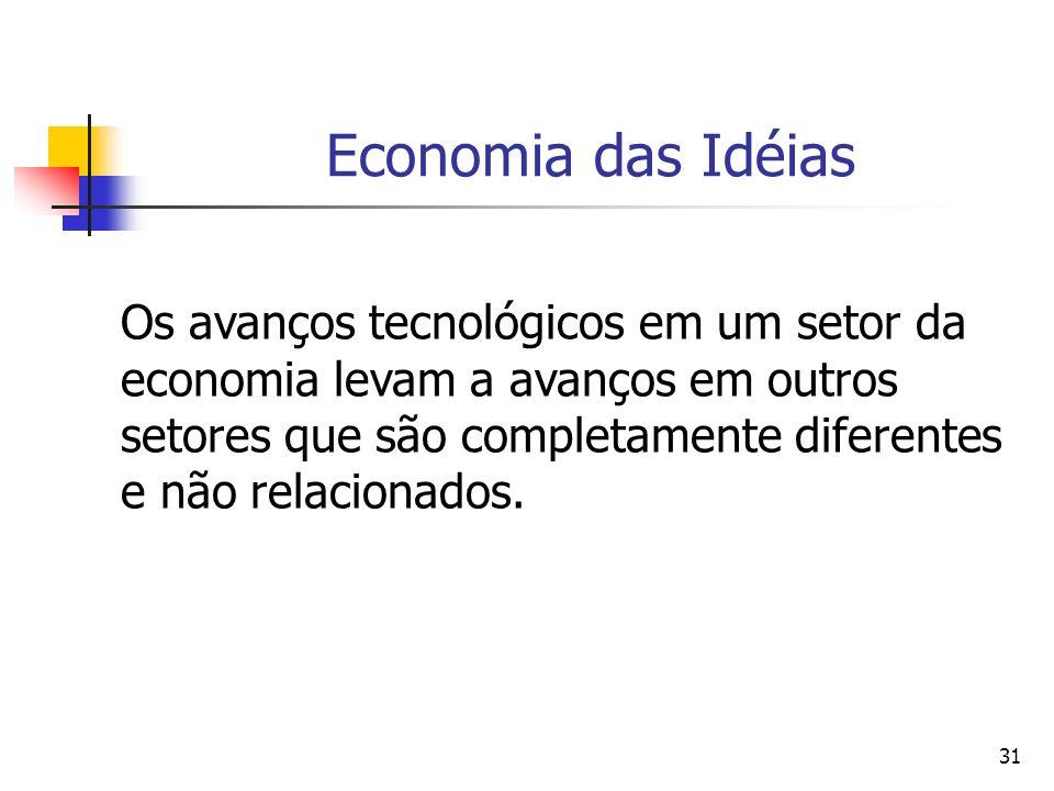 31 Economia das Idéias Os avanços tecnológicos em um setor da economia levam a avanços em outros setores que são completamente diferentes e não relaci