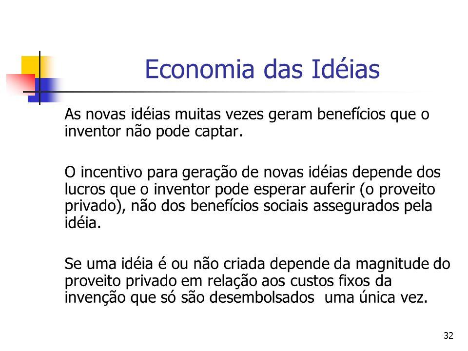 32 Economia das Idéias As novas idéias muitas vezes geram benefícios que o inventor não pode captar. O incentivo para geração de novas idéias depende