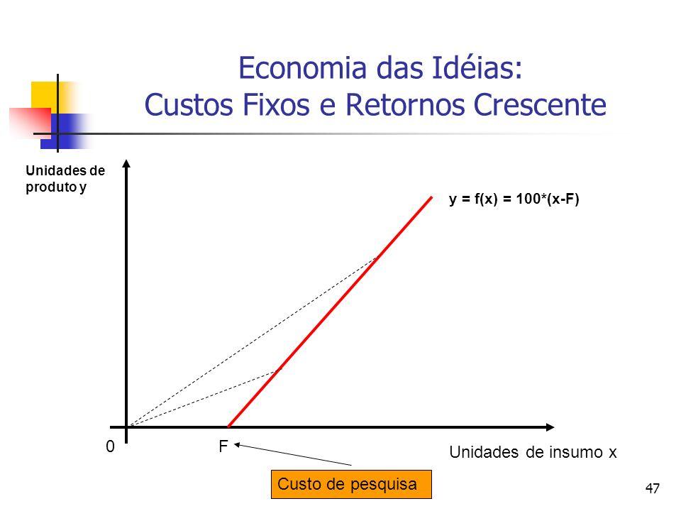 47 Economia das Idéias: Custos Fixos e Retornos Crescente 0 Unidades de insumo x Unidades de produto y y = f(x) = 100*(x-F) F Custo de pesquisa