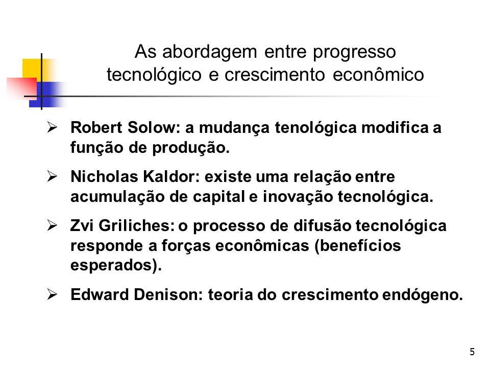 5 Robert Solow: a mudança tenológica modifica a função de produção. Nicholas Kaldor: existe uma relação entre acumulação de capital e inovação tecnoló