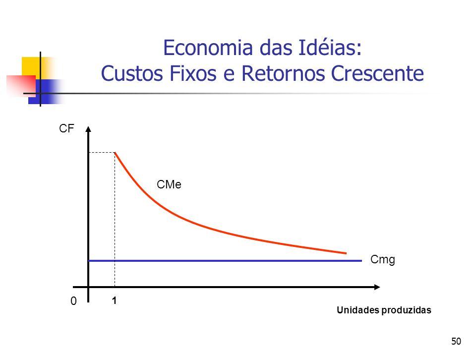 50 Economia das Idéias: Custos Fixos e Retornos Crescente 0 Unidades produzidas CF Cmg CMe 1