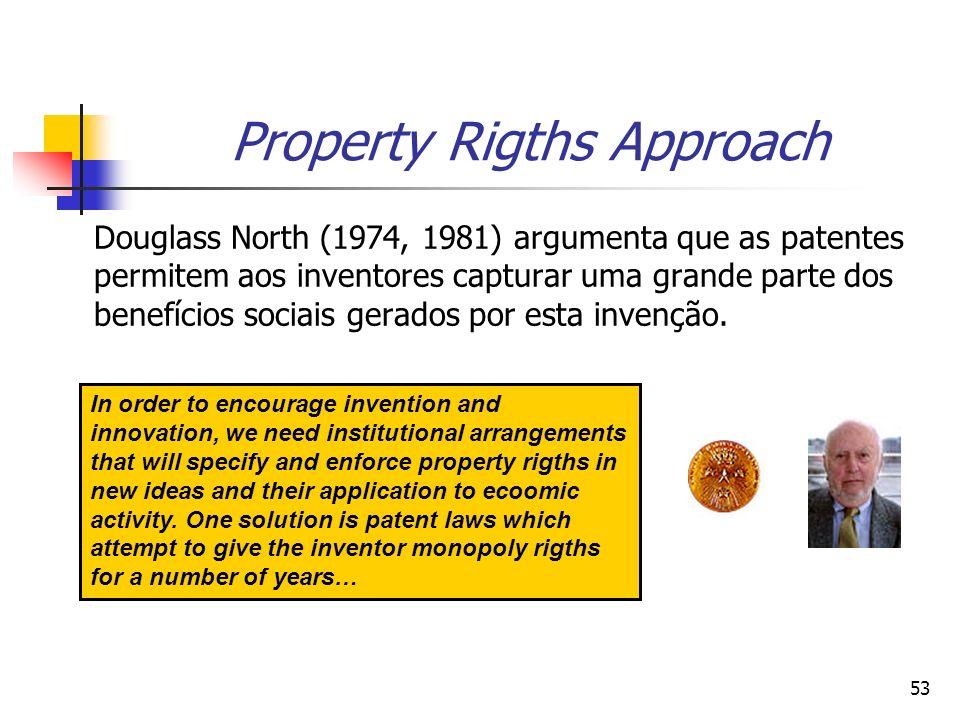 53 Property Rigths Approach Douglass North (1974, 1981) argumenta que as patentes permitem aos inventores capturar uma grande parte dos benefícios soc