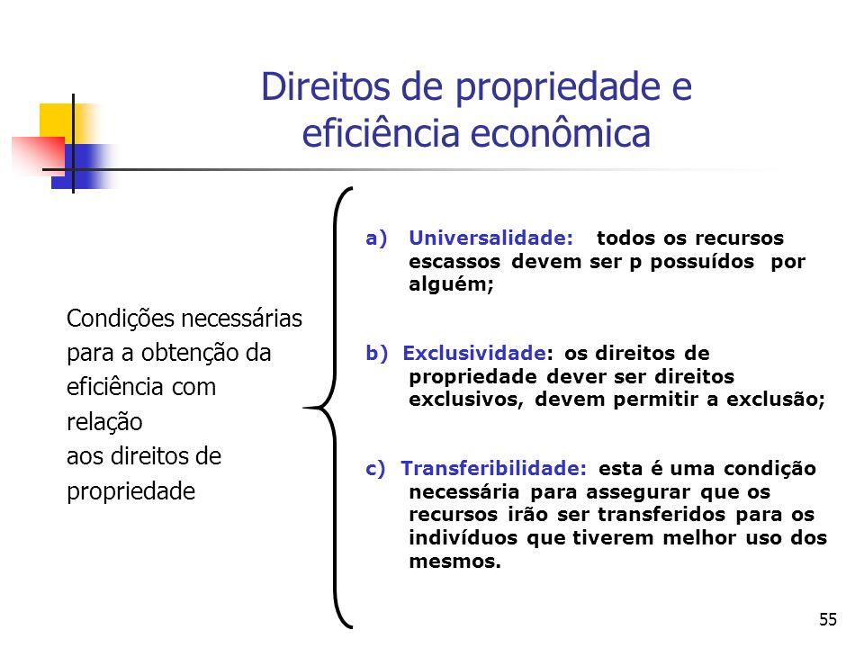 55 Direitos de propriedade e eficiência econômica Condições necessárias para a obtenção da eficiência com relação aos direitos de propriedade a)Univer