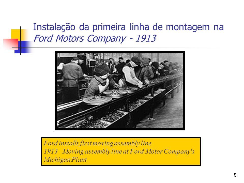 9 A Linha de Montagem na Fábrica da Ford em Detroit (1915) As linhas de montagem e técnicas de produção em massa rígida permitiram a Ford, em 1915 produzir um modelo T a cada 24 segundos.