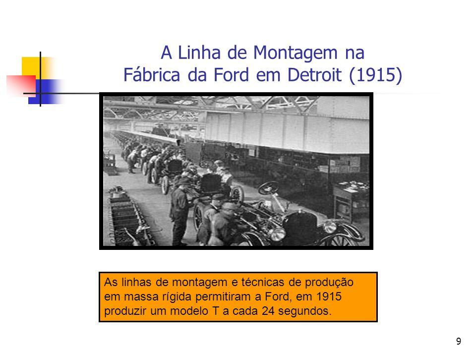 9 A Linha de Montagem na Fábrica da Ford em Detroit (1915) As linhas de montagem e técnicas de produção em massa rígida permitiram a Ford, em 1915 pro