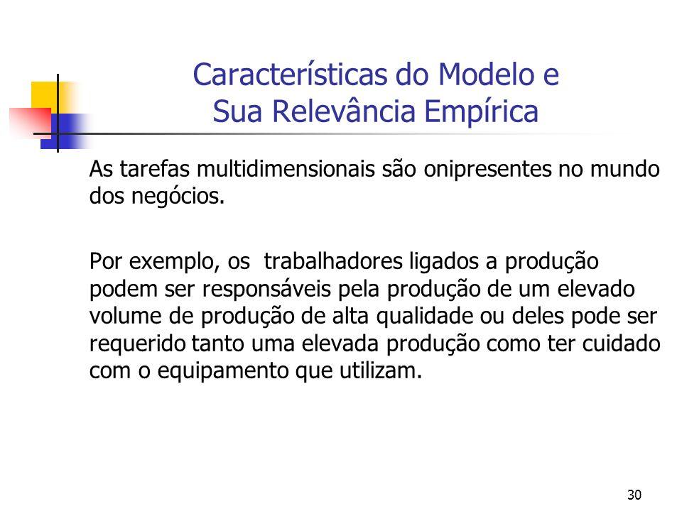 30 Características do Modelo e Sua Relevância Empírica As tarefas multidimensionais são onipresentes no mundo dos negócios.