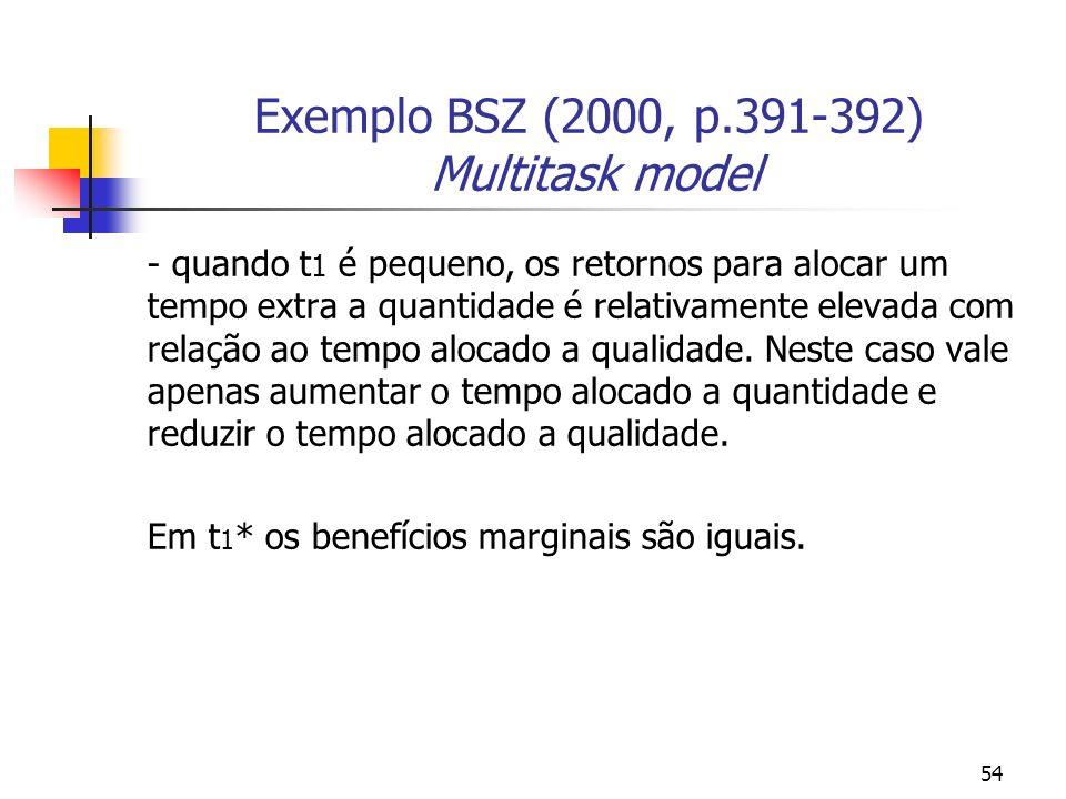 54 Exemplo BSZ (2000, p.391-392) Multitask model - quando t 1 é pequeno, os retornos para alocar um tempo extra a quantidade é relativamente elevada com relação ao tempo alocado a qualidade.