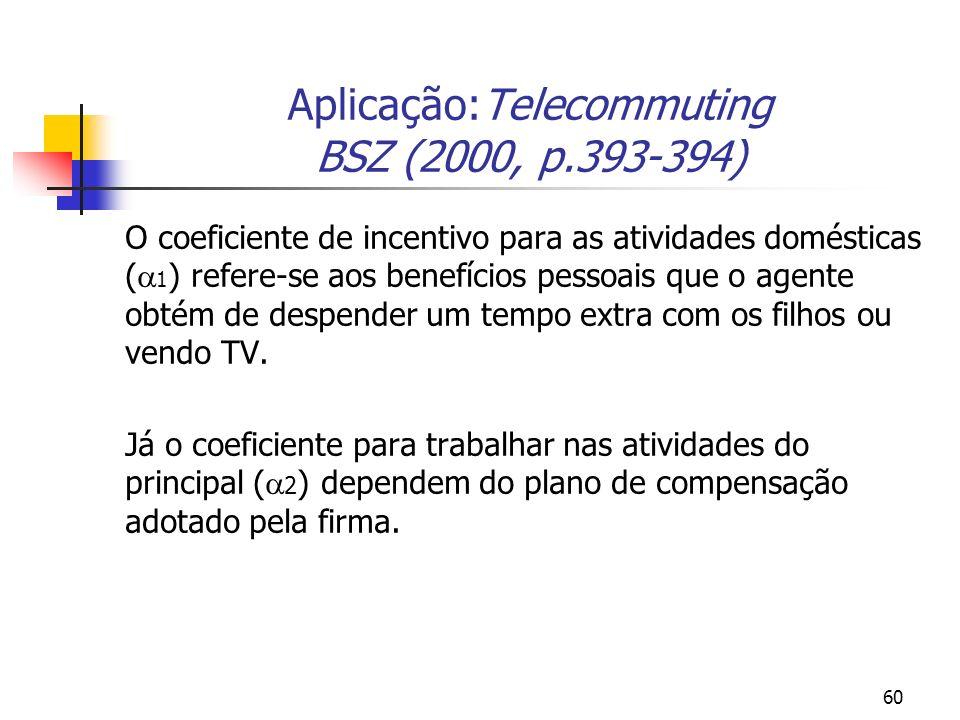 60 Aplicação:Telecommuting BSZ (2000, p.393-394) O coeficiente de incentivo para as atividades domésticas ( 1 ) refere-se aos benefícios pessoais que o agente obtém de despender um tempo extra com os filhos ou vendo TV.