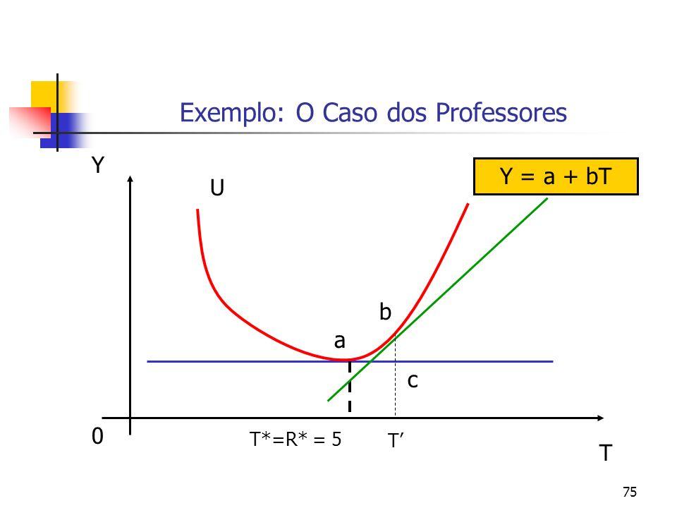 75 Exemplo: O Caso dos Professores 0 Y T T*=R* = 5 U Y = a + bT a T b c