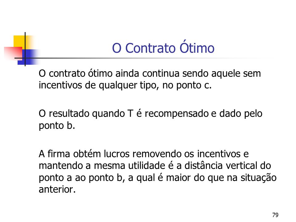 79 O Contrato Ótimo O contrato ótimo ainda continua sendo aquele sem incentivos de qualquer tipo, no ponto c.