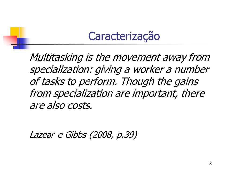 9 Benefícios das multitarefas (i) diminui os custos de transação; (ii) considerações sobre a oferta; (iii) complementaridade na produção; (iv) on the job learning; (v) dificuldades de monitoração; (vi) motivação instriseca.