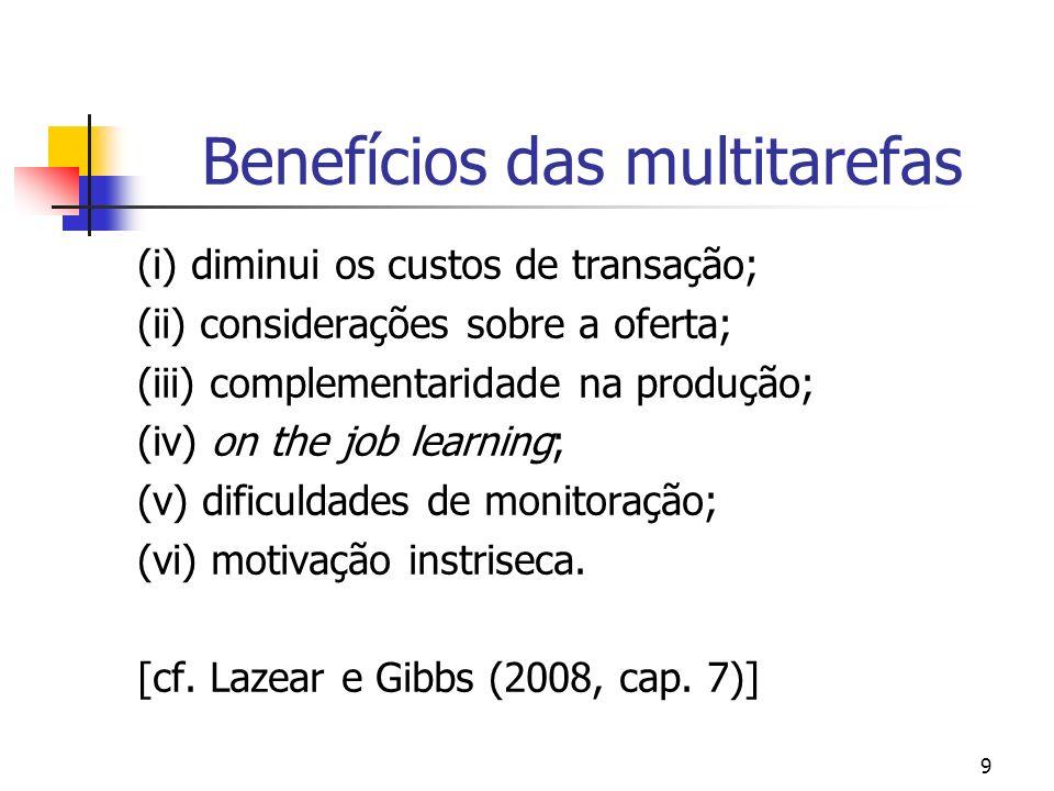 20 O Modelo de H & M (1991) H & M (1991) analisaram uma situação na qual o agente executa várias tarefas (tasks), cada uma delas produzindo um resultado diferentes, considerando apenas contratos lineares.