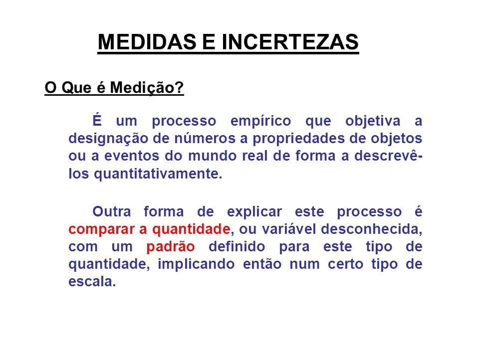 Tipos de medidas Medida Nominal Quando duas quantidades do mesmo tipo são comparadas para saber se são iguais (Ex.