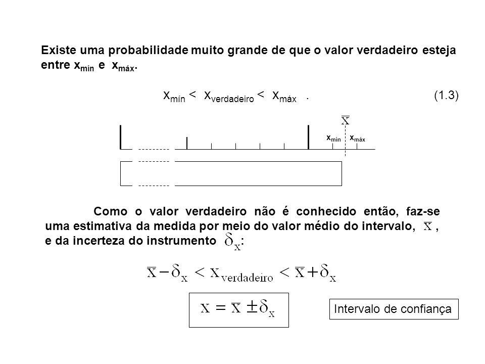 cm Exercício 1Exercício 2 Objeto a ser medido Exemplo: Medir o comprimento de uma peça retangular: Observa-se que a medida m está no intervalo: 20 cm m 25 cm ; m O intervalo [20cm:25cm] é conhecido como Intervalo de confiança.
