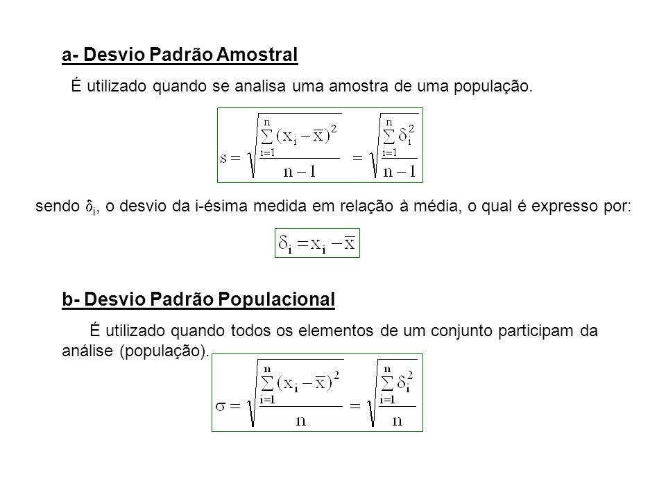 Multiplicação: A = 14,2 + 0,2 B = 5,3 + 0,1 A x B =____________ Cálculos via Excel Via programa do site A x B