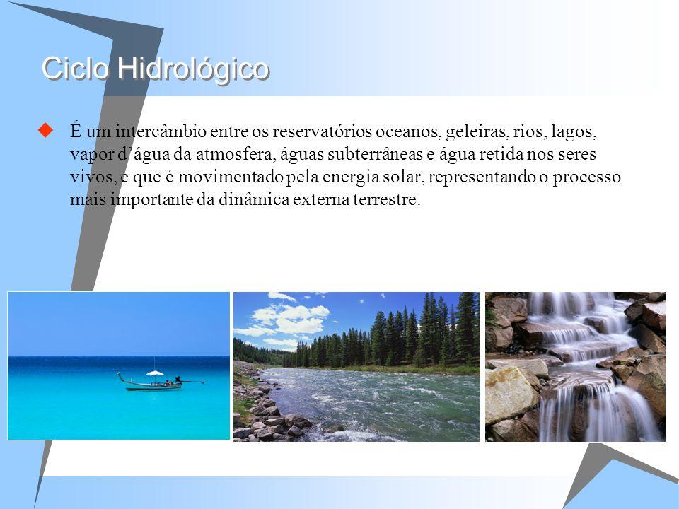 Ciclo Hidrológico É um intercâmbio entre os reservatórios oceanos, geleiras, rios, lagos, vapor dágua da atmosfera, águas subterrâneas e água retida n