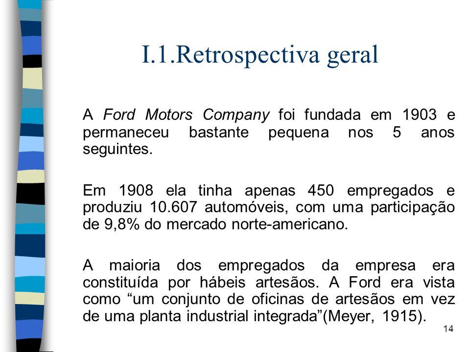 14 I.1.Retrospectiva geral A Ford Motors Company foi fundada em 1903 e permaneceu bastante pequena nos 5 anos seguintes. Em 1908 ela tinha apenas 450