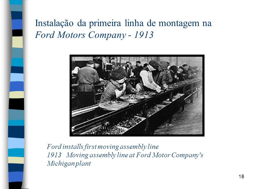 18 Instalação da primeira linha de montagem na Ford Motors Company - 1913 Ford installs first moving assembly line 1913 Moving assembly line at Ford M