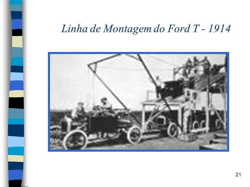 21 Linha de Montagem do Ford T - 1914