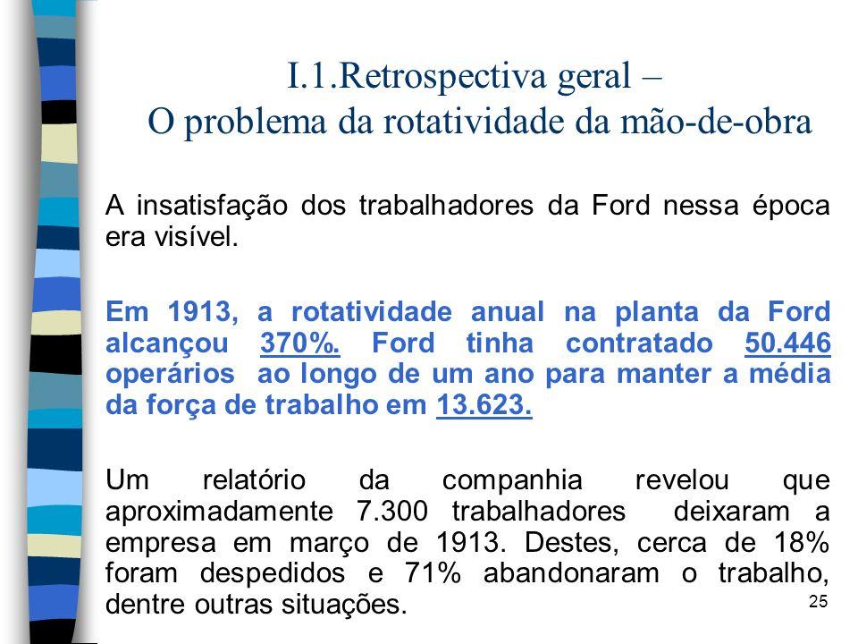 25 I.1.Retrospectiva geral – O problema da rotatividade da mão-de-obra A insatisfação dos trabalhadores da Ford nessa época era visível. Em 1913, a ro