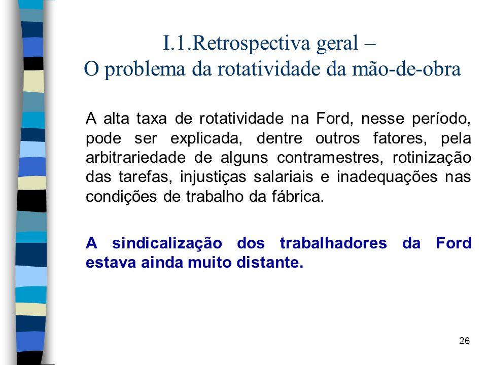 26 I.1.Retrospectiva geral – O problema da rotatividade da mão-de-obra A alta taxa de rotatividade na Ford, nesse período, pode ser explicada, dentre