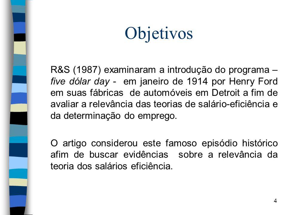 4 Objetivos R&S (1987) examinaram a introdução do programa – five dólar day - em janeiro de 1914 por Henry Ford em suas fábricas de automóveis em Detr