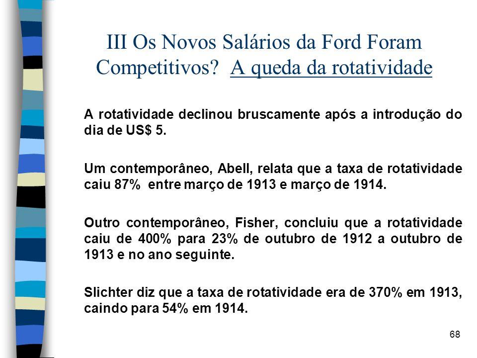 68 III Os Novos Salários da Ford Foram Competitivos? A queda da rotatividade A rotatividade declinou bruscamente após a introdução do dia de US$ 5. Um