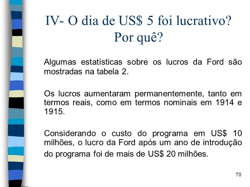 70 IV- O dia de US$ 5 foi lucrativo? Por quê? Algumas estatísticas sobre os lucros da Ford são mostradas na tabela 2. Os lucros aumentaram permanentem