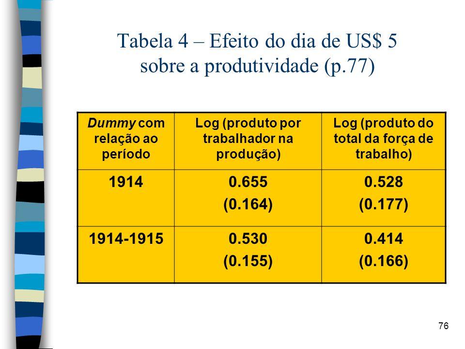 76 Tabela 4 – Efeito do dia de US$ 5 sobre a produtividade (p.77) Dummy com relação ao período Log (produto por trabalhador na produção) Log (produto