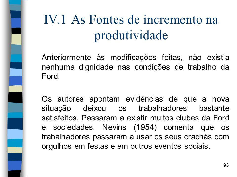 93 IV.1 As Fontes de incremento na produtividade Anteriormente às modificações feitas, não existia nenhuma dignidade nas condições de trabalho da Ford