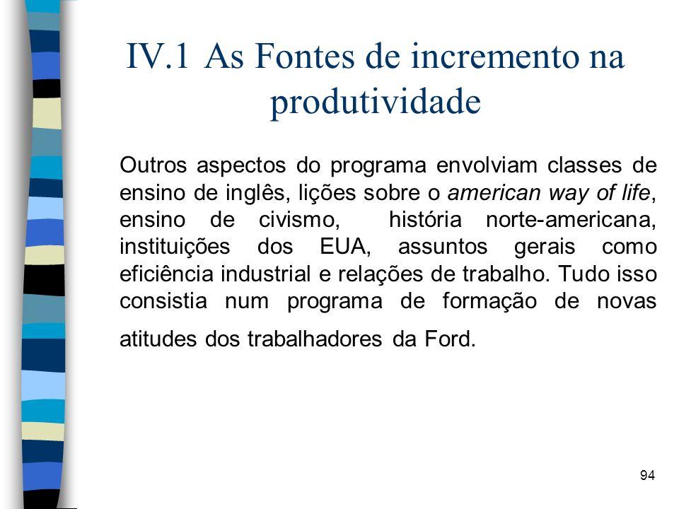 94 IV.1 As Fontes de incremento na produtividade Outros aspectos do programa envolviam classes de ensino de inglês, lições sobre o american way of lif