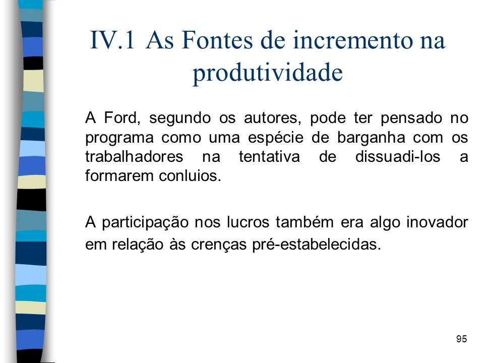 95 IV.1 As Fontes de incremento na produtividade A Ford, segundo os autores, pode ter pensado no programa como uma espécie de barganha com os trabalha